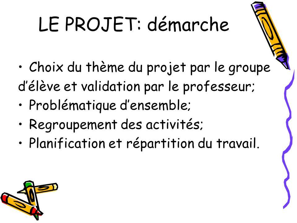 LE PROJET: démarche Choix du thème du projet par le groupe