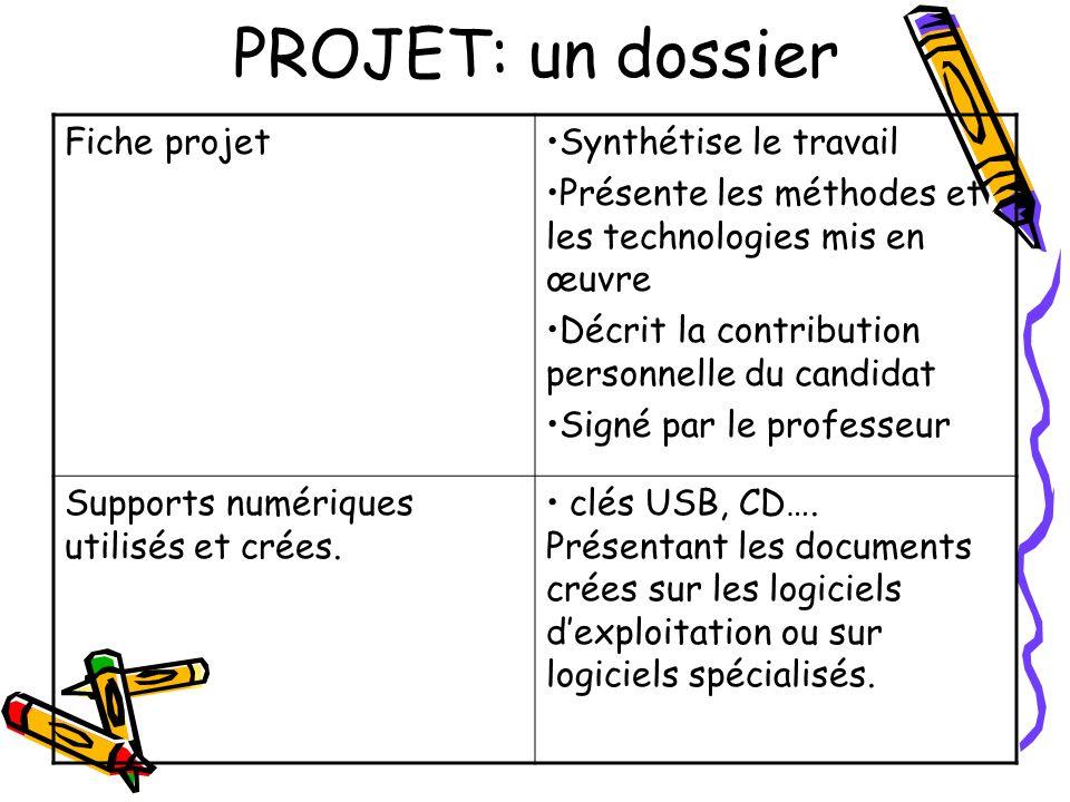 PROJET: un dossier Fiche projet Synthétise le travail