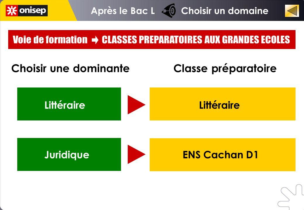 Voie de formation CLASSES PREPARATOIRES AUX GRANDES ECOLES