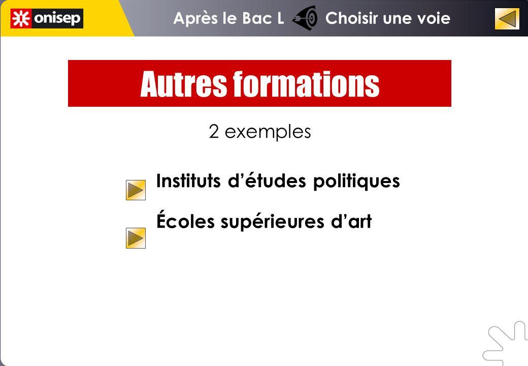 Autres formations 2 exemples Instituts d'études politiques