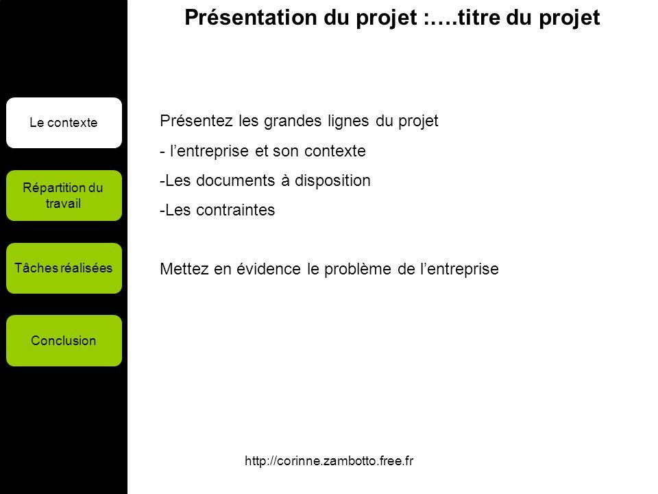 Présentation du projet :….titre du projet
