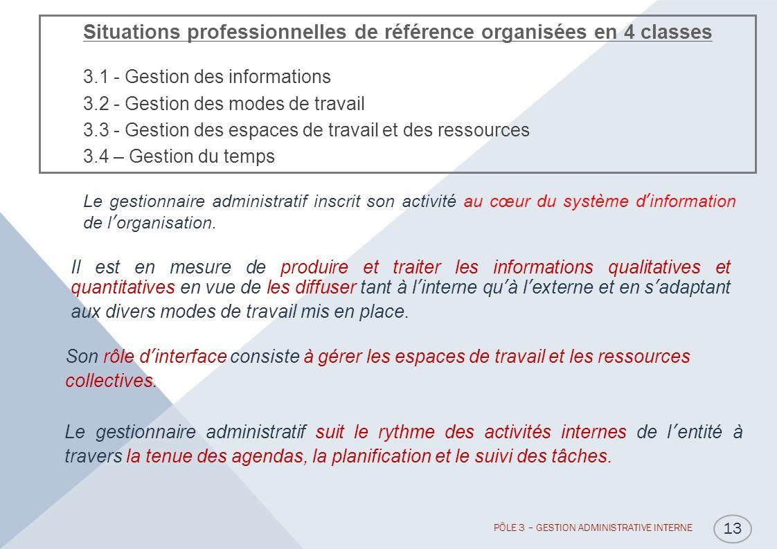 Situations professionnelles de référence organisées en 4 classes