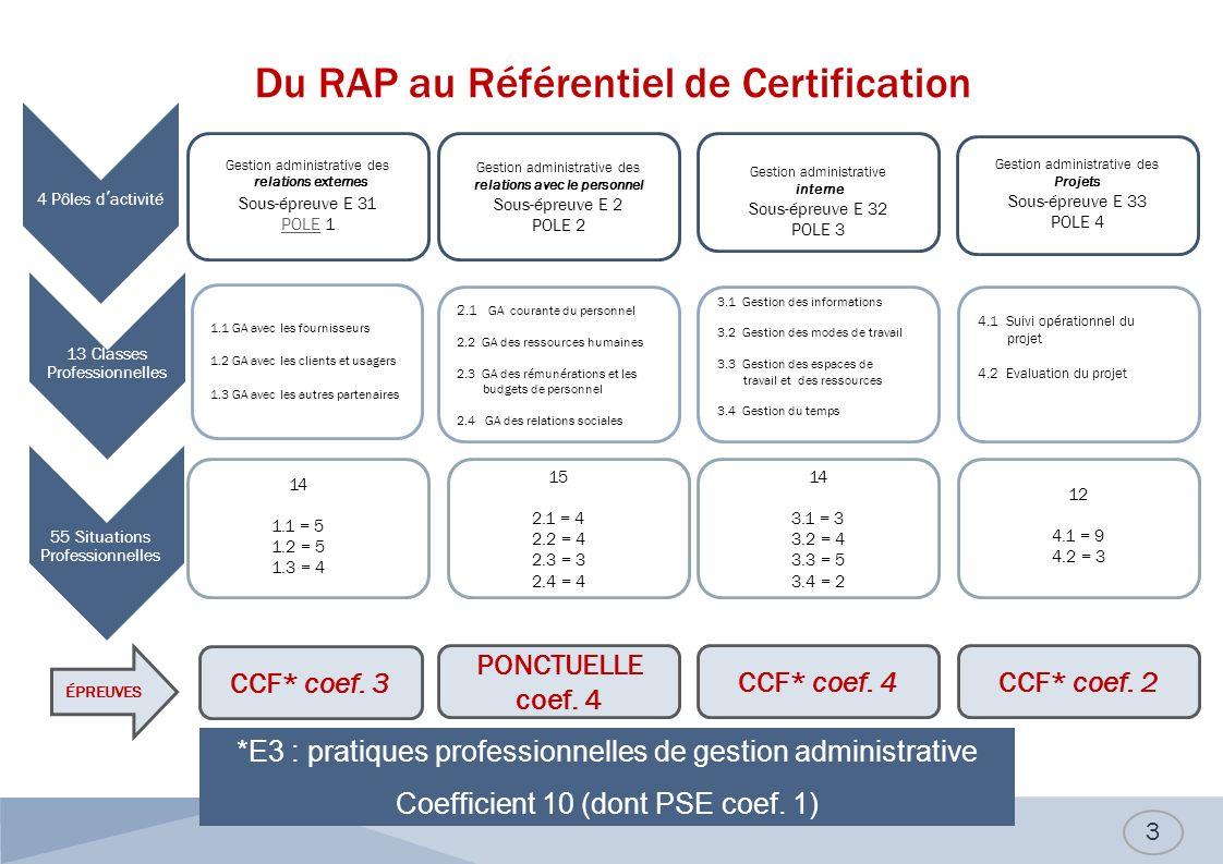 Du RAP au Référentiel de Certification