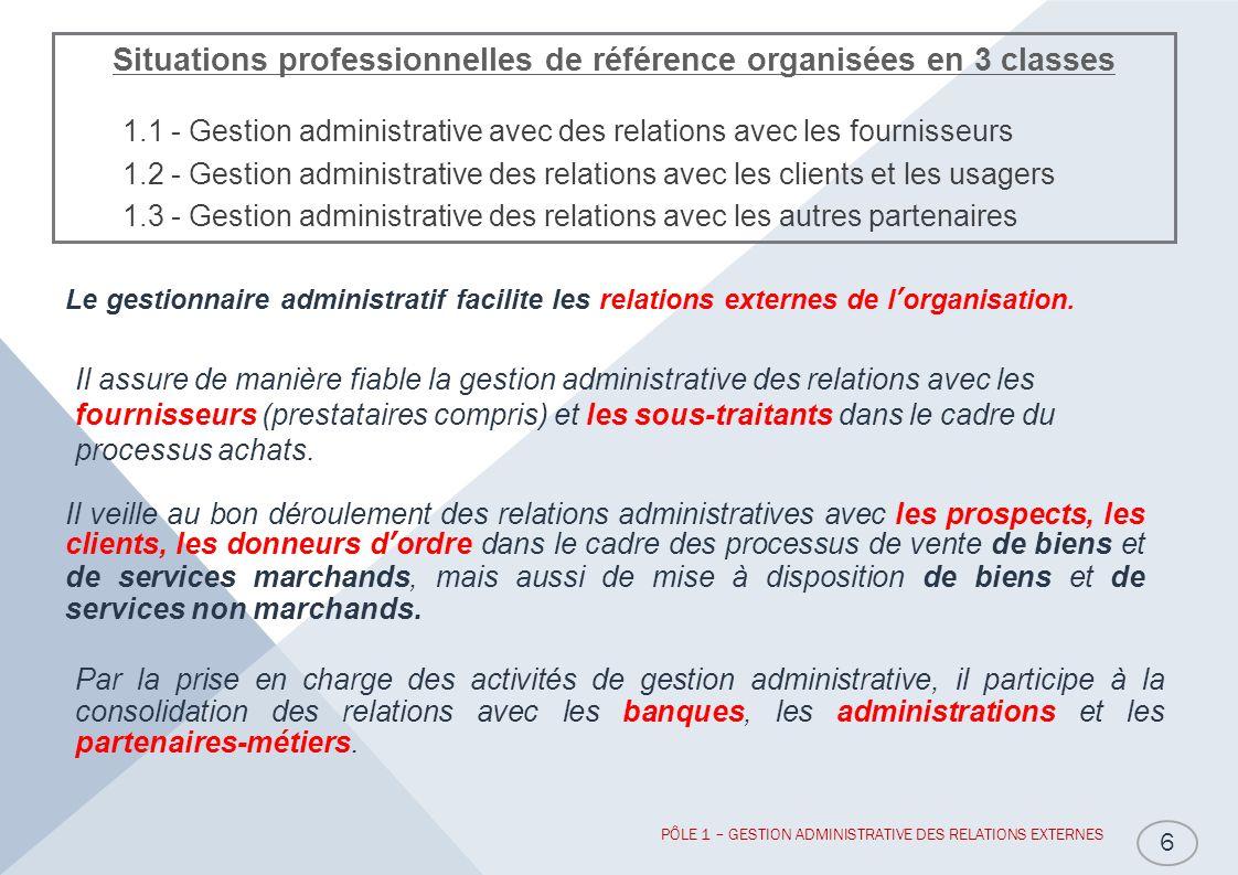 Situations professionnelles de référence organisées en 3 classes