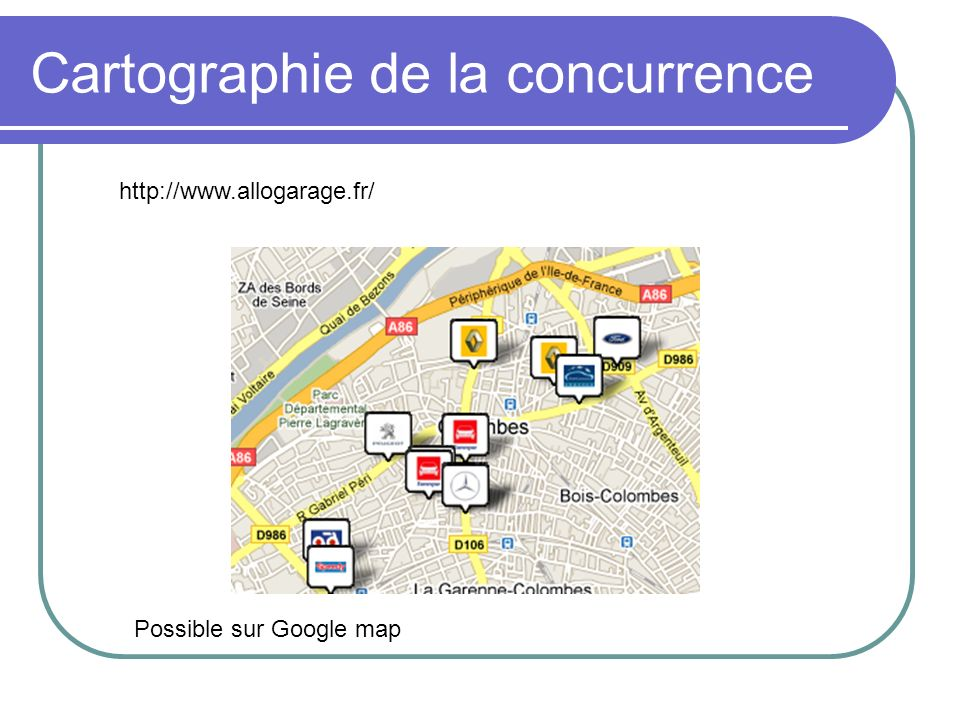 Cartographie de la concurrence