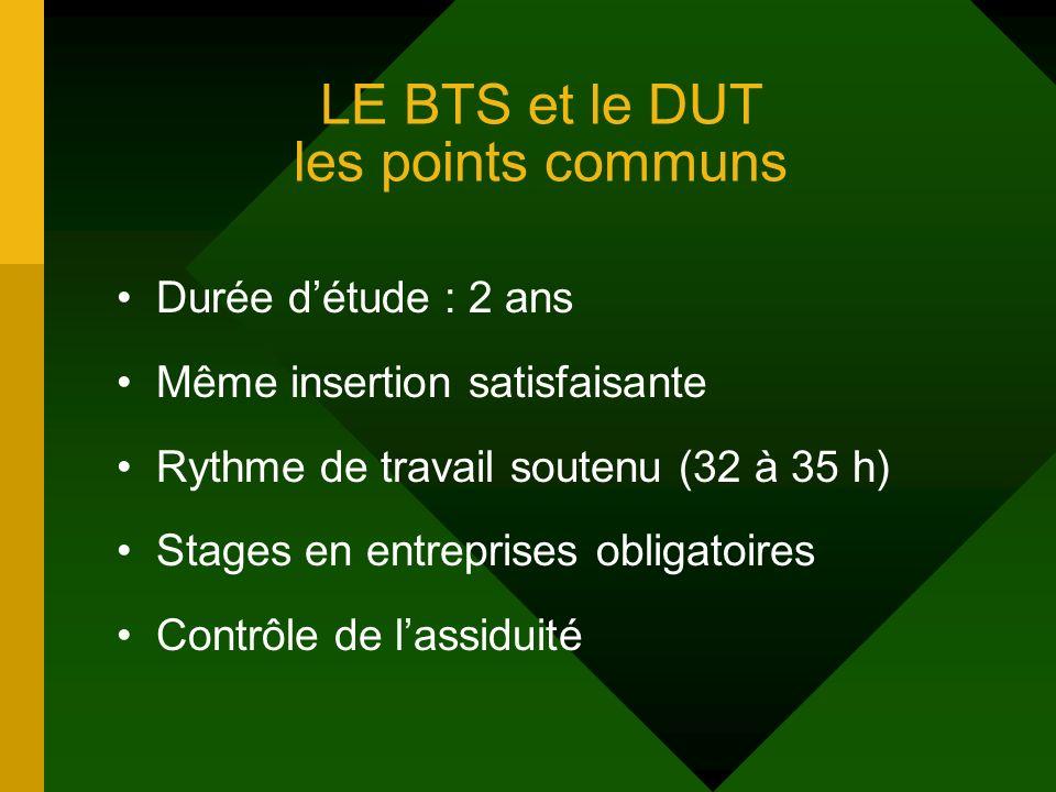 LE BTS et le DUT les points communs