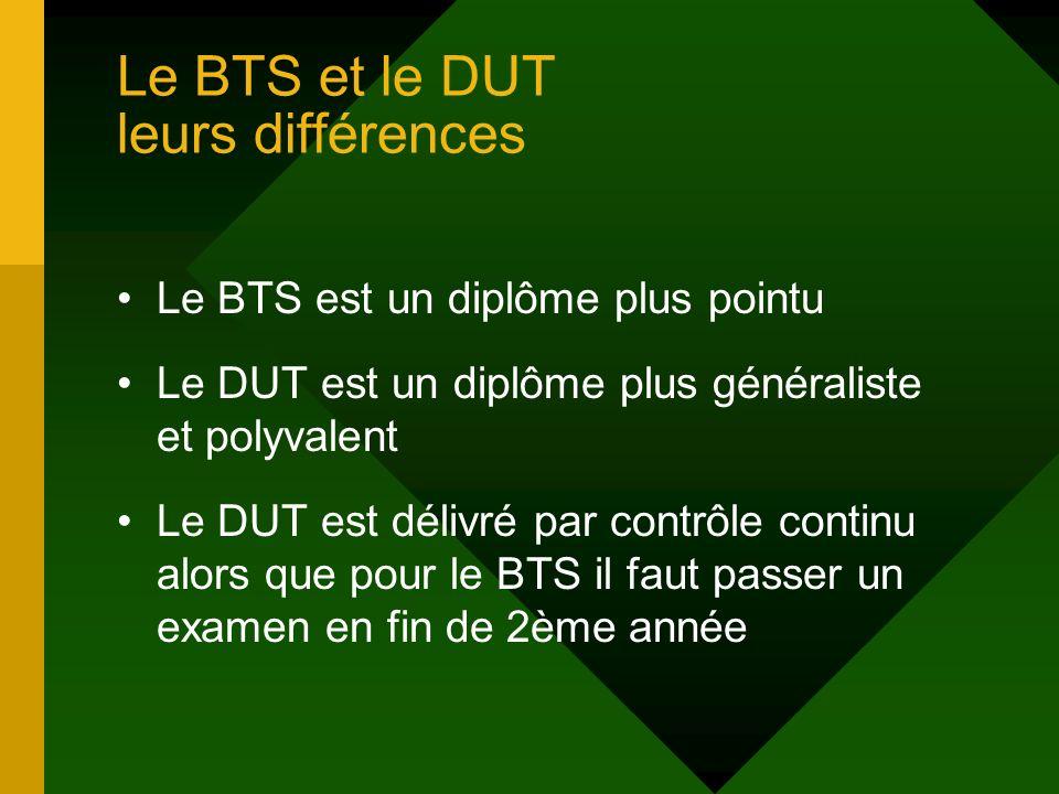 Le BTS et le DUT leurs différences