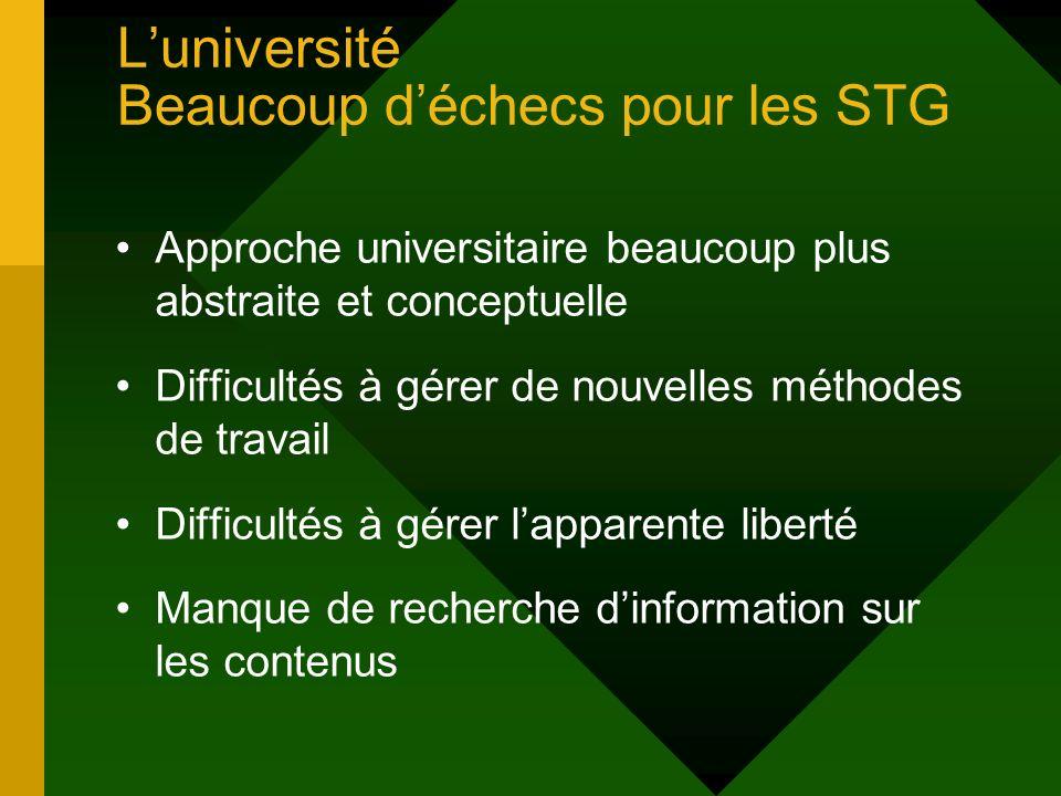 L'université Beaucoup d'échecs pour les STG