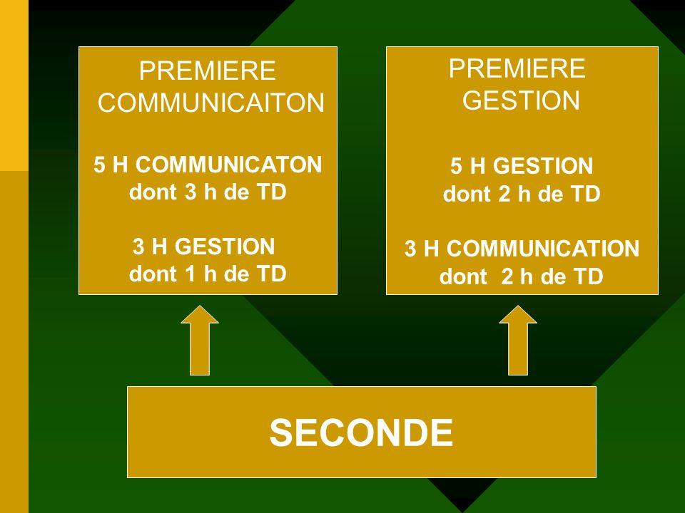 SECONDE PREMIERE PREMIERE COMMUNICAITON GESTION 5 H COMMUNICATON