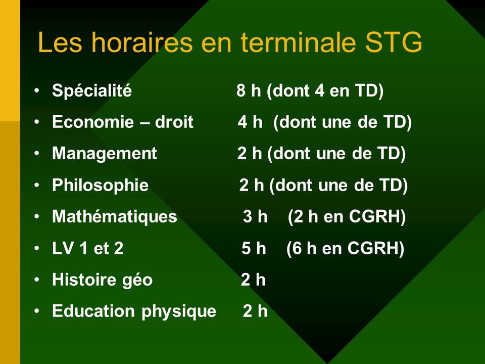 Les horaires en terminale STG