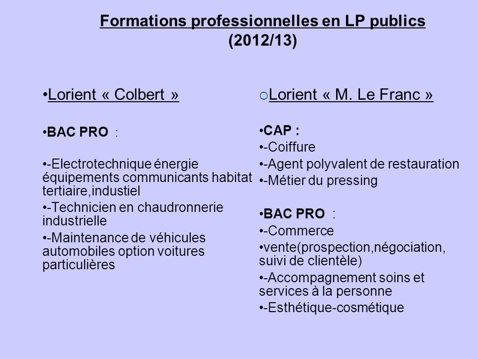 Formations professionnelles en LP publics (2012/13)