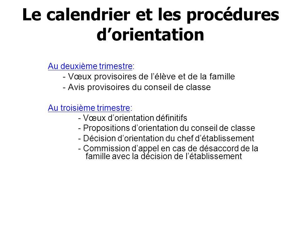 Le calendrier et les procédures d'orientation