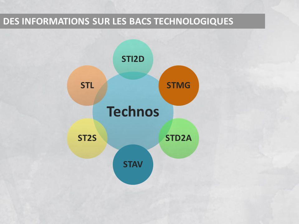 DES INFORMATIONS SUR LES BACS TECHNOLOGIQUES