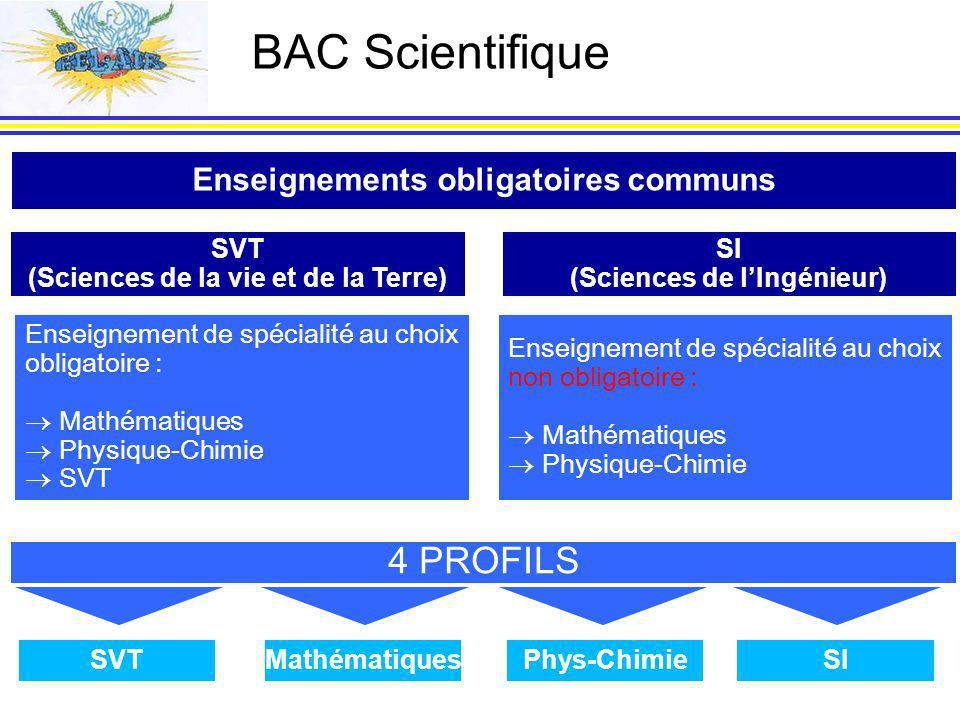 BAC Scientifique 4 PROFILS Enseignements obligatoires communs SVT