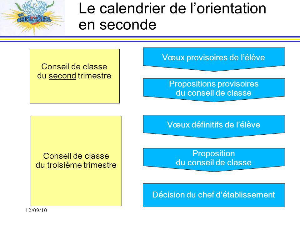 Le calendrier de l'orientation en seconde