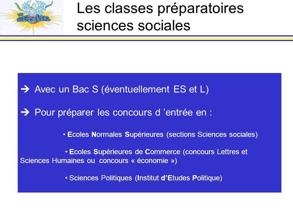 Les classes préparatoires sciences sociales
