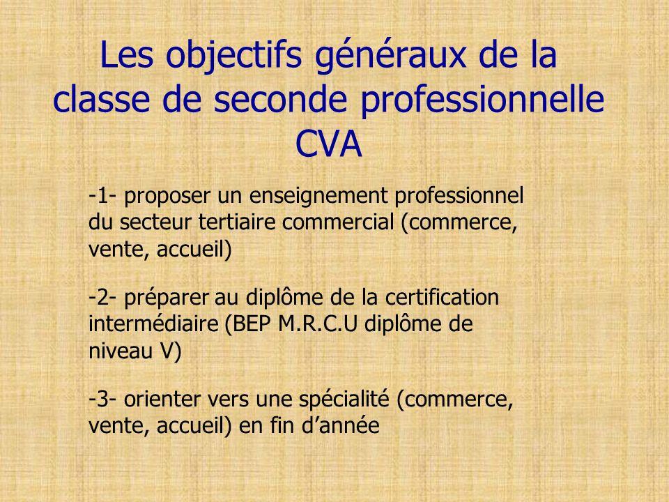 Les objectifs généraux de la classe de seconde professionnelle CVA