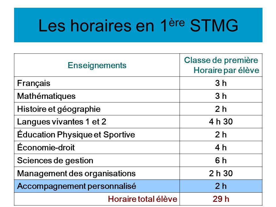 Les horaires en 1ère STMG