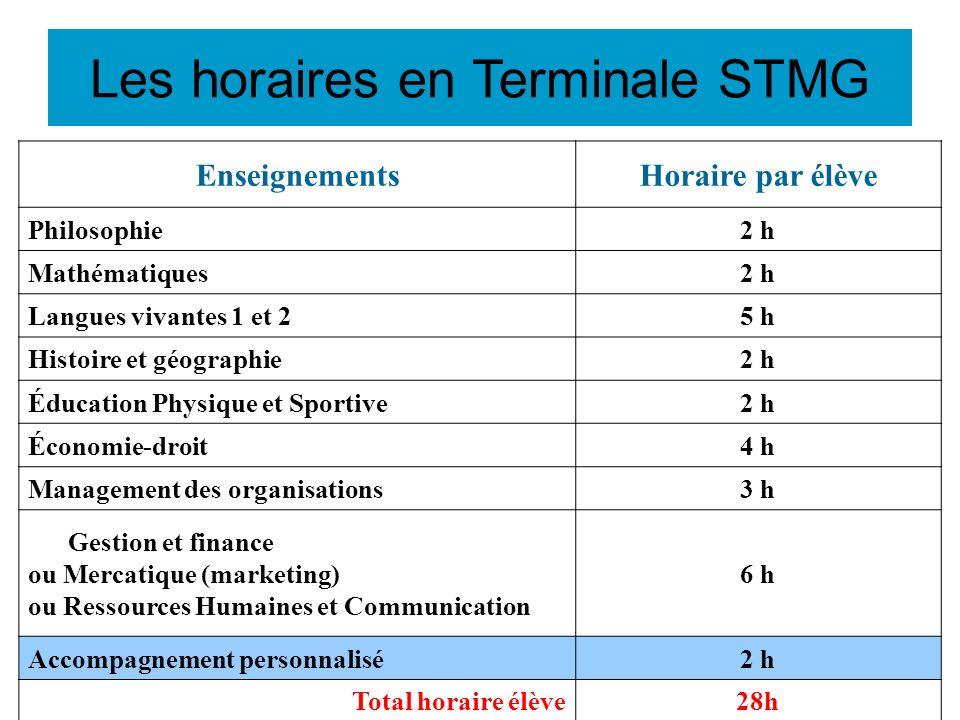 Les horaires en Terminale STMG