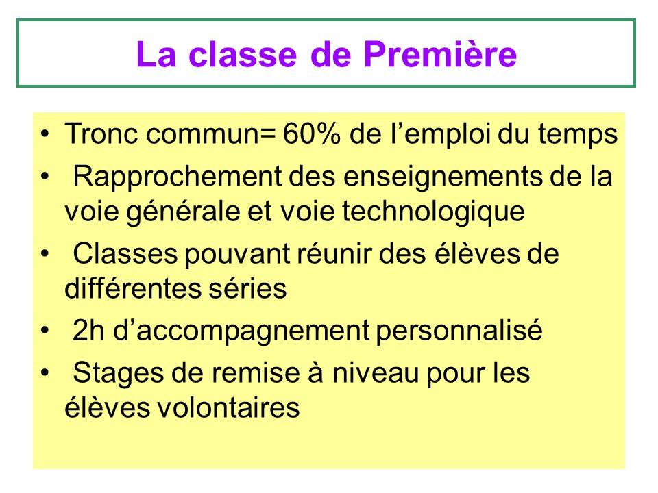 La classe de Première Tronc commun= 60% de l'emploi du temps