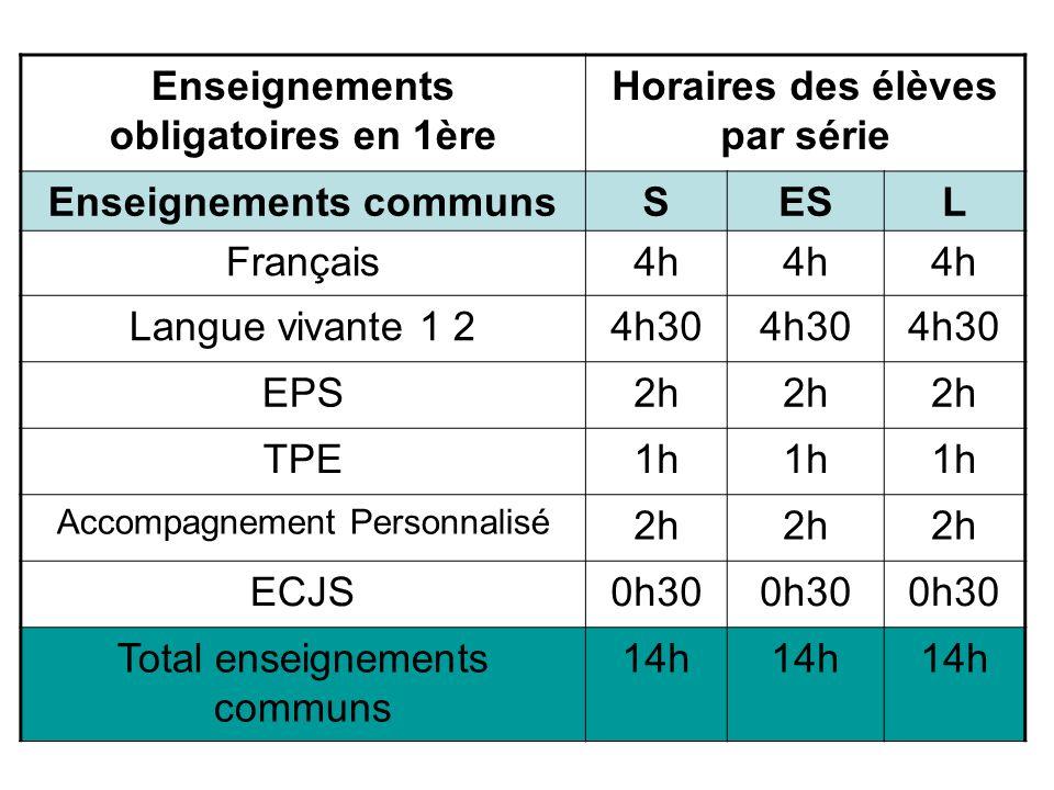 Enseignements obligatoires en 1ère Horaires des élèves par série
