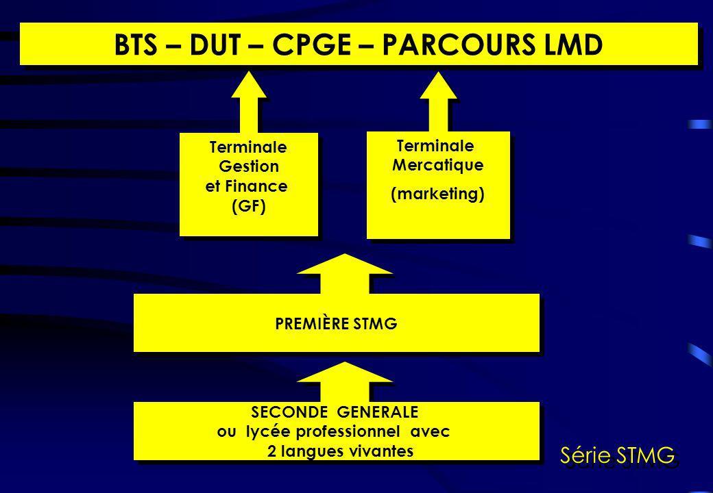 BTS – DUT – CPGE – PARCOURS LMD