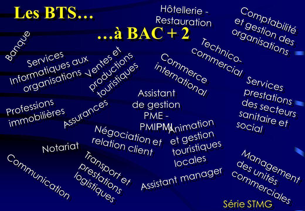 Les BTS… …à BAC + 2 Hôtellerie - Restauration