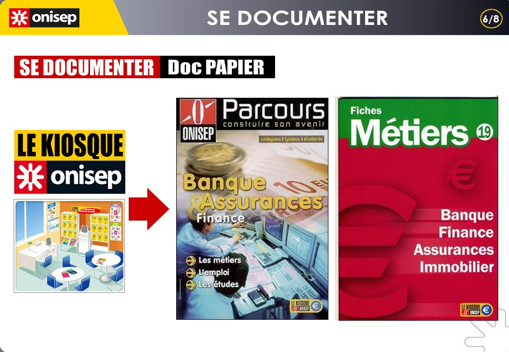 SE DOCUMENTER 6/8 SE DOCUMENTER Doc PAPIER