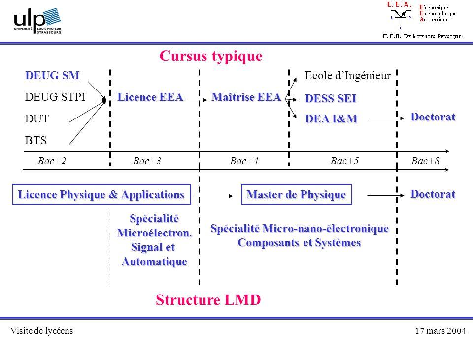 Spécialité Micro-nano-électronique Composants et Systèmes