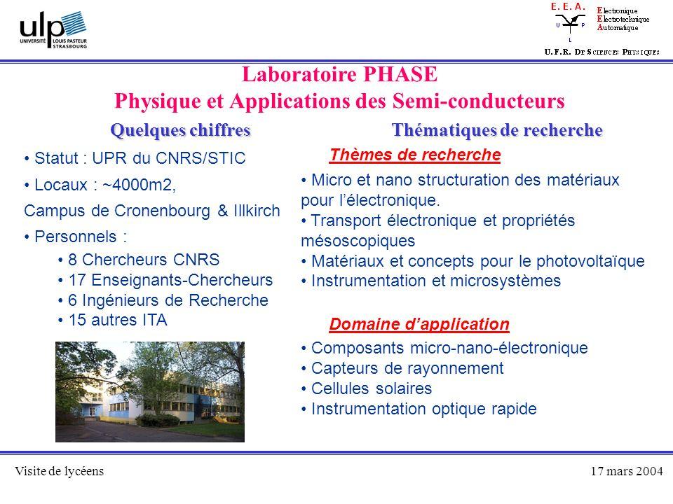 Physique et Applications des Semi-conducteurs Thématiques de recherche