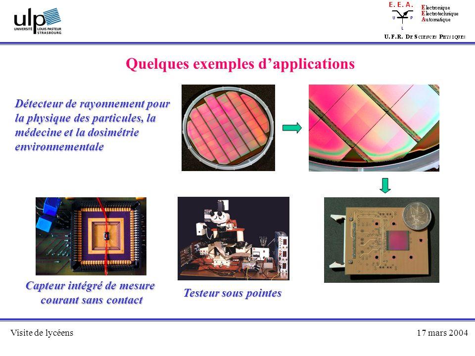 Quelques exemples d'applications Capteur intégré de mesure