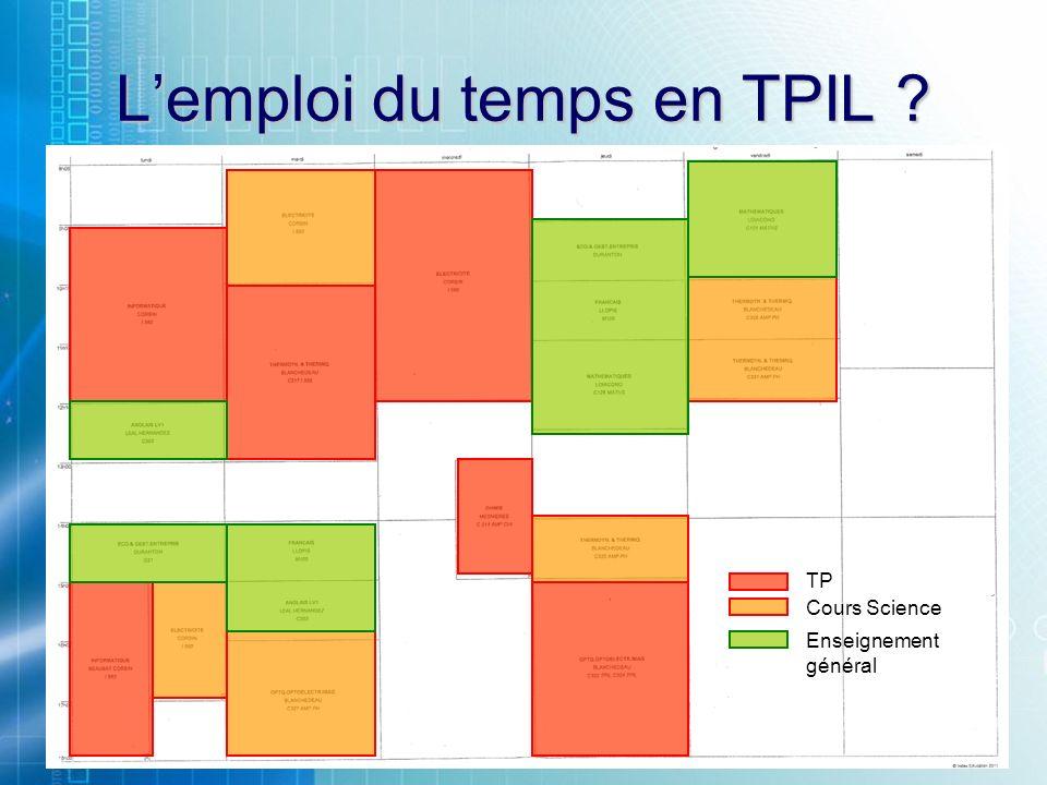 L'emploi du temps en TPIL
