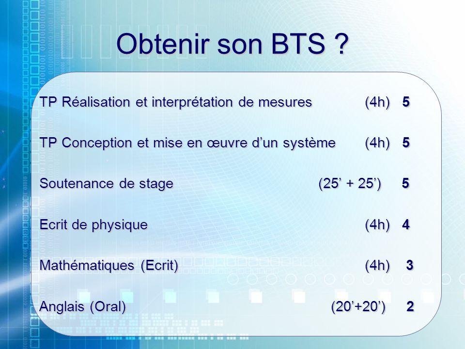 Obtenir son BTS TP Réalisation et interprétation de mesures (4h) 5