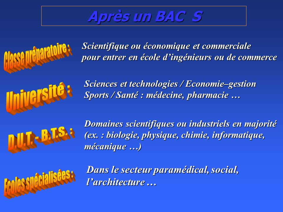 Après un BAC S Classe préparatoire : Université : D.U.T. - B.T.S. :