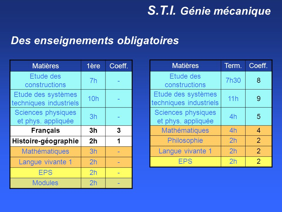 S.T.I. Génie mécanique Des enseignements obligatoires Matières 1ère