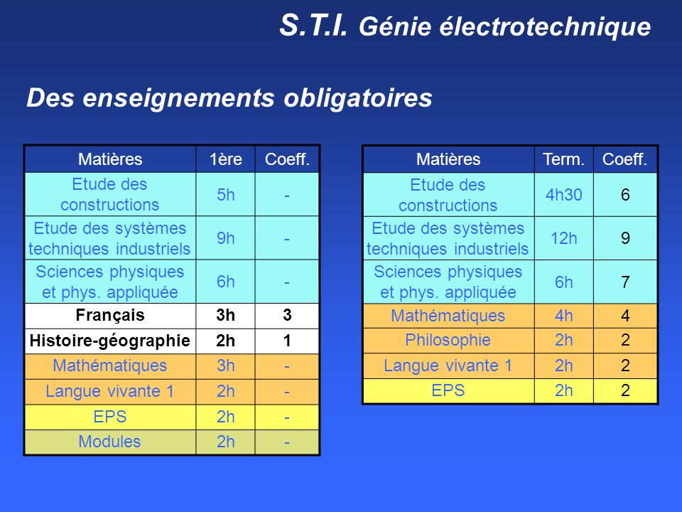 S.T.I. Génie électrotechnique