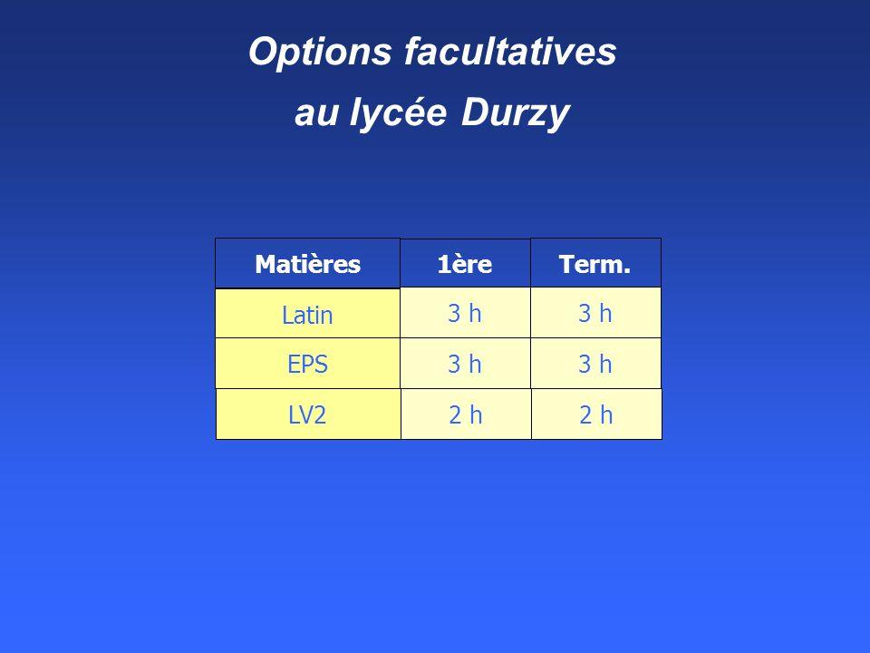 Options facultatives au lycée Durzy