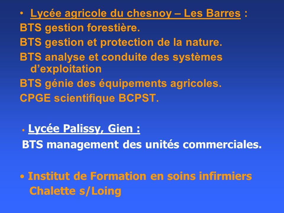 Lycée agricole du chesnoy – Les Barres :