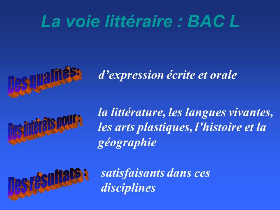 La voie littéraire : BAC L