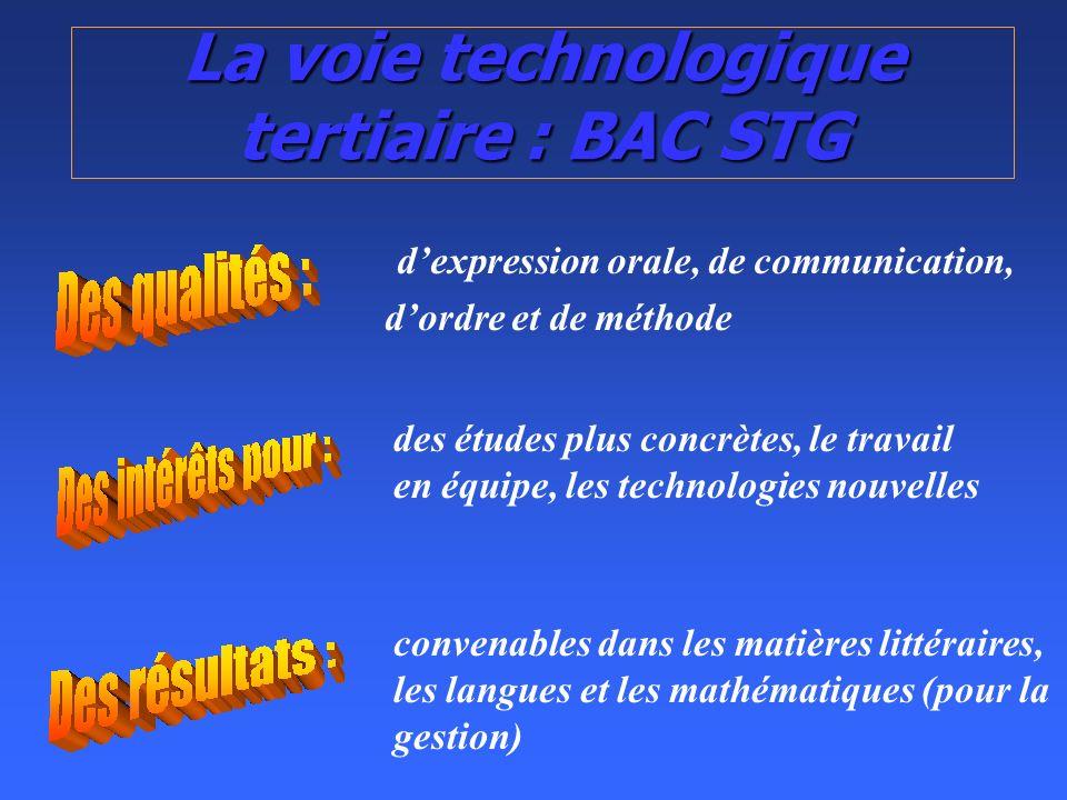 La voie technologique tertiaire : BAC STG