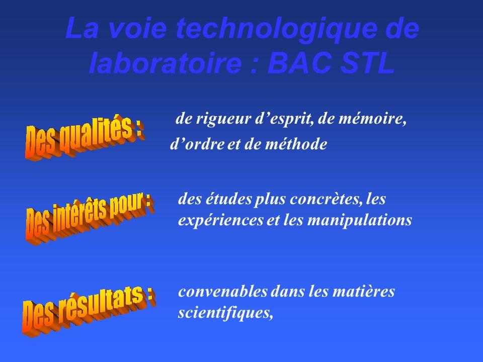 La voie technologique de laboratoire : BAC STL