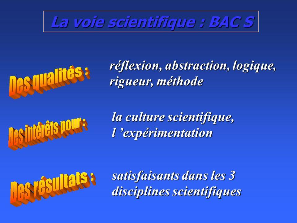 La voie scientifique : BAC S