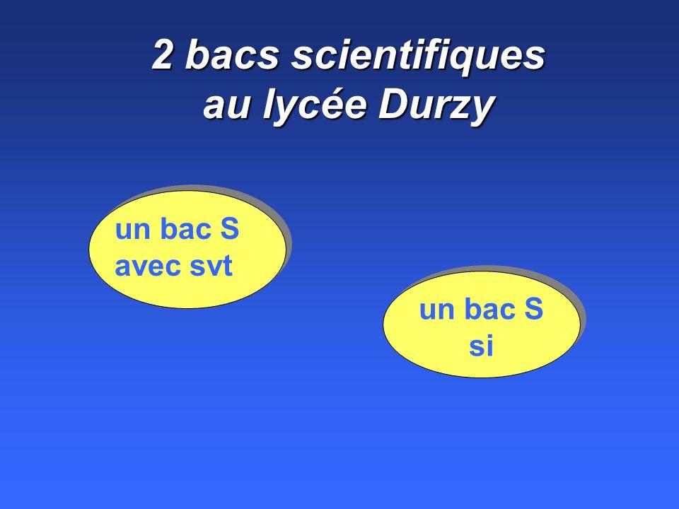 2 bacs scientifiques au lycée Durzy