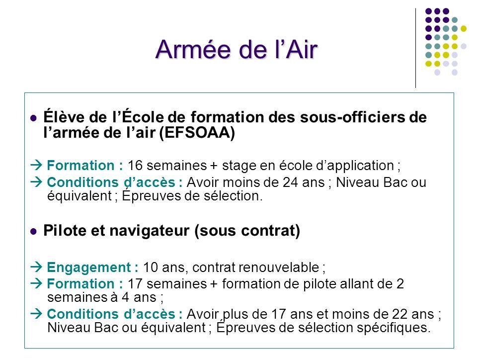 Armée de l'Air Élève de l'École de formation des sous-officiers de l'armée de l'air (EFSOAA)
