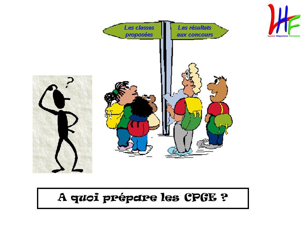 A quoi prépare les CPGE