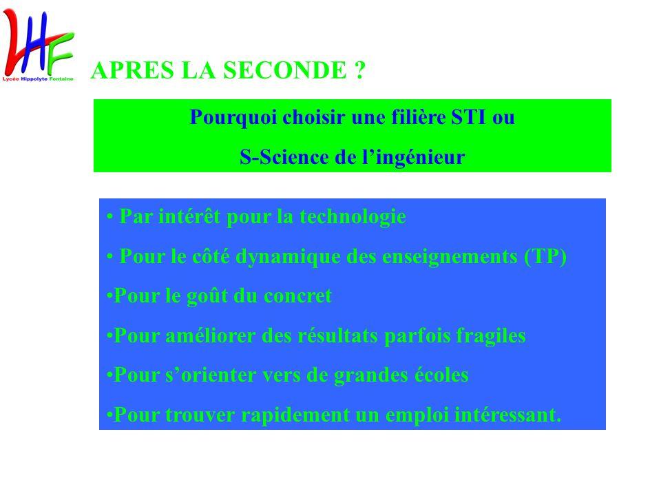 Pourquoi choisir une filière STI ou S-Science de l'ingénieur