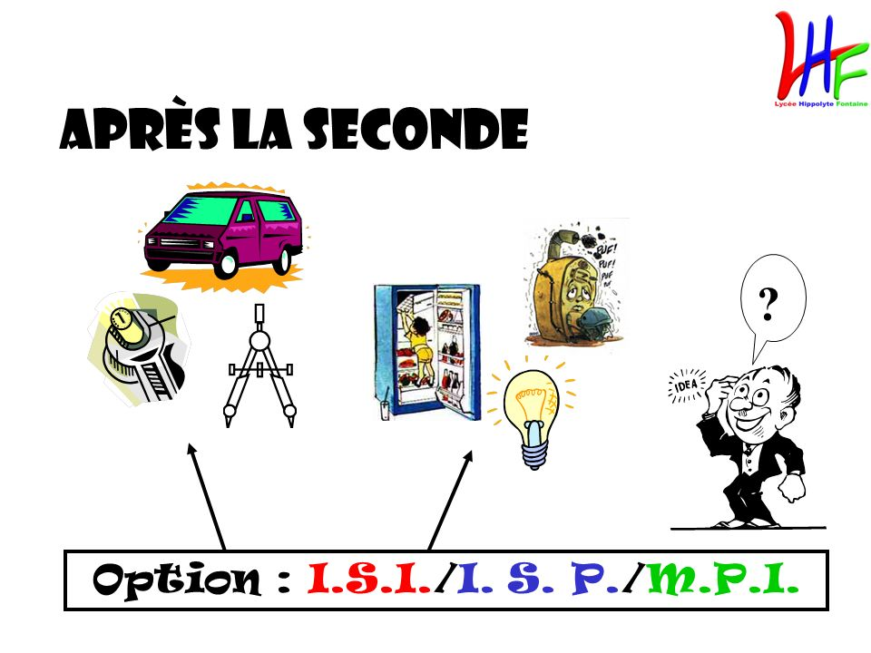 Après la seconde Option : I.S.I./I. S. P./M.P.I.