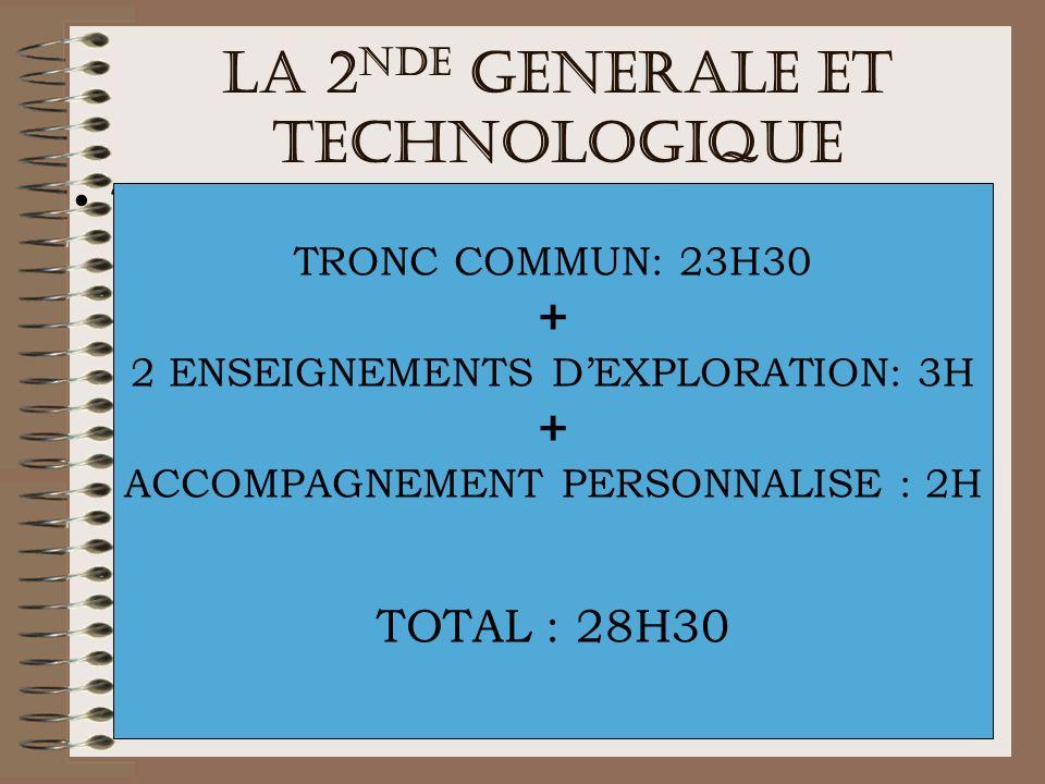 LA 2NDE GENERALE ET TECHNOLOGIQUE