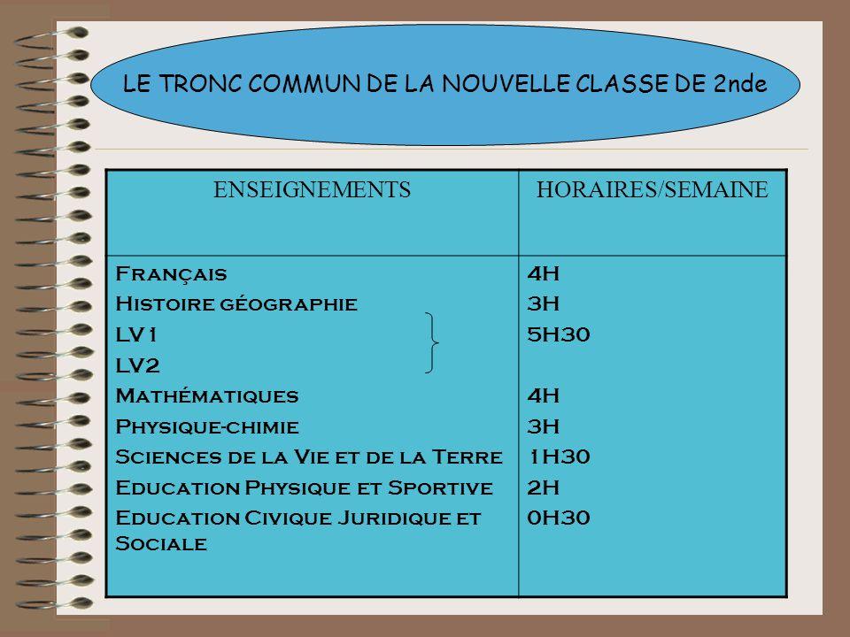 LE TRONC COMMUN DE LA NOUVELLE CLASSE DE 2nde