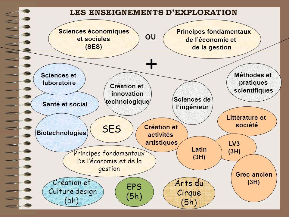LES ENSEIGNEMENTS D'EXPLORATION